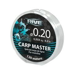 Nylon rive carp master transparent